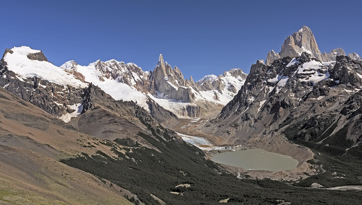 The Andes Educational Resources K12 Learning