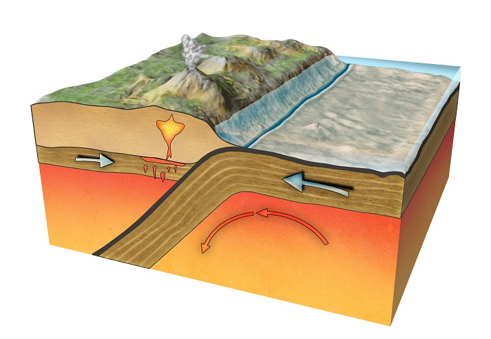 Earth's Crust 2 - Geysers, Plate Tectonics, and Volcanoes Educational Resources K12 Learning