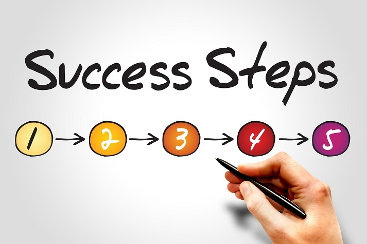 Step-by-Step Guide for Homeschooling Success! Educational Resources K12 Learning